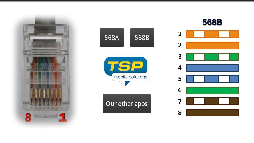 Ethernet RJ45 color cable application